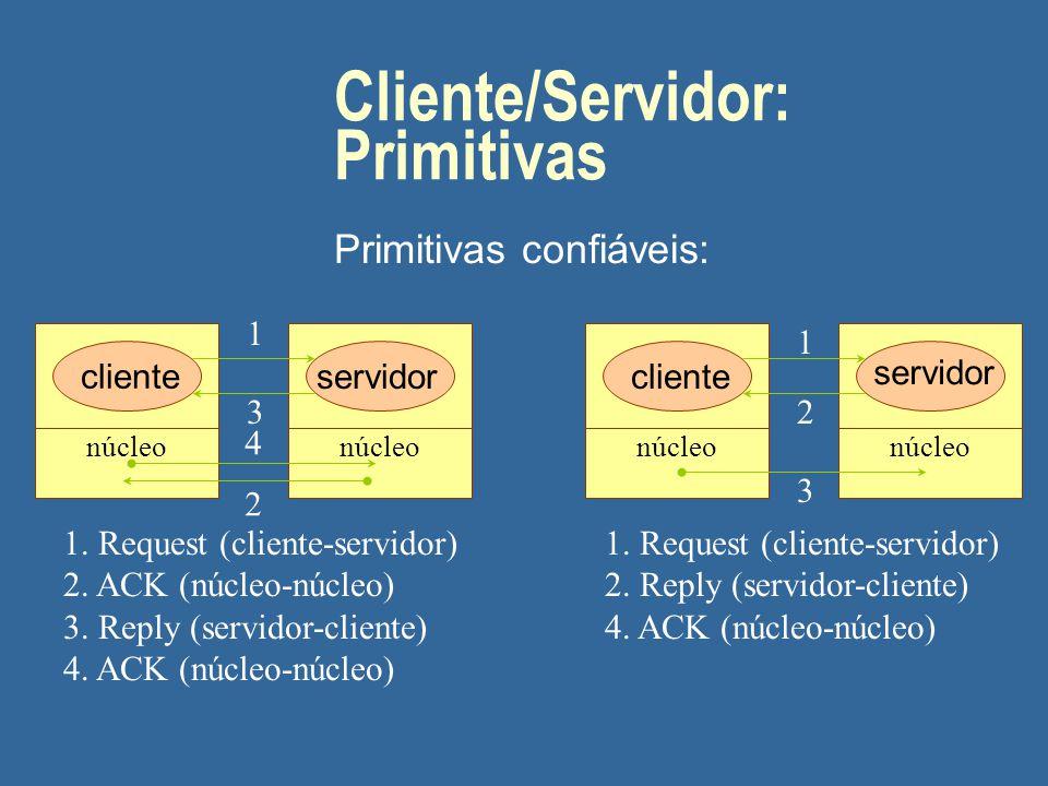 Cliente/Servidor: Primitivas Primitivas confiáveis: núcleo cliente servidorcliente servidor 1 2 3 4 1 2 3 1. Request (cliente-servidor) 2. ACK (núcleo