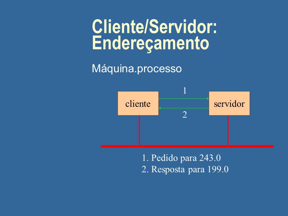 Cliente/Servidor: Endereçamento Máquina.processo clienteservidor 1 2 1. Pedido para 243.0 2. Resposta para 199.0