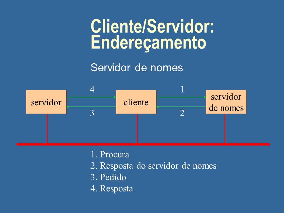 Cliente/Servidor: Endereçamento Servidor de nomes cliente servidor de nomes 1 2 1. Procura 2. Resposta do servidor de nomes 3. Pedido 4. Resposta serv