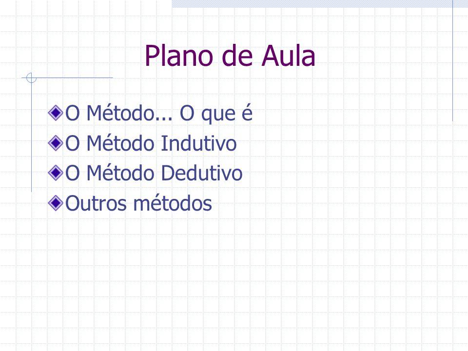 Plano de Aula O Método... O que é O Método Indutivo O Método Dedutivo Outros métodos