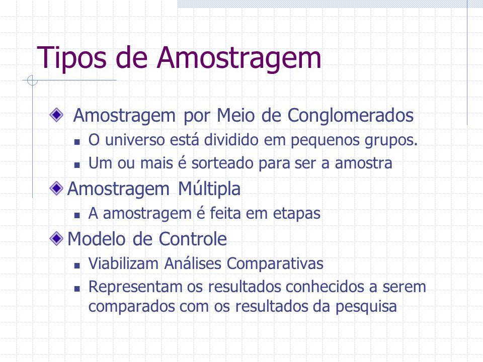 Tipos de Amostragem Amostragem por Meio de Conglomerados O universo está dividido em pequenos grupos. Um ou mais é sorteado para ser a amostra Amostra