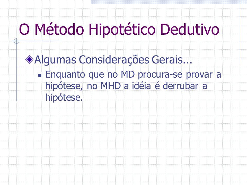 O Método Hipotético Dedutivo Algumas Considerações Gerais... Enquanto que no MD procura-se provar a hipótese, no MHD a idéia é derrubar a hipótese.