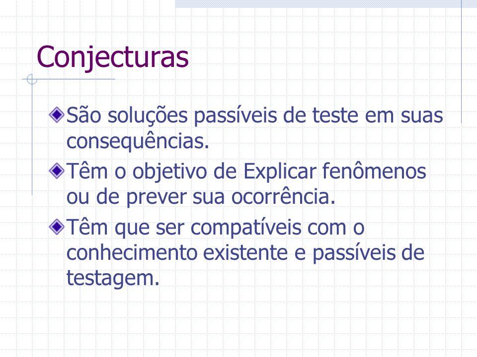 Conjecturas São soluções passíveis de teste em suas consequências. Têm o objetivo de Explicar fenômenos ou de prever sua ocorrência. Têm que ser compa