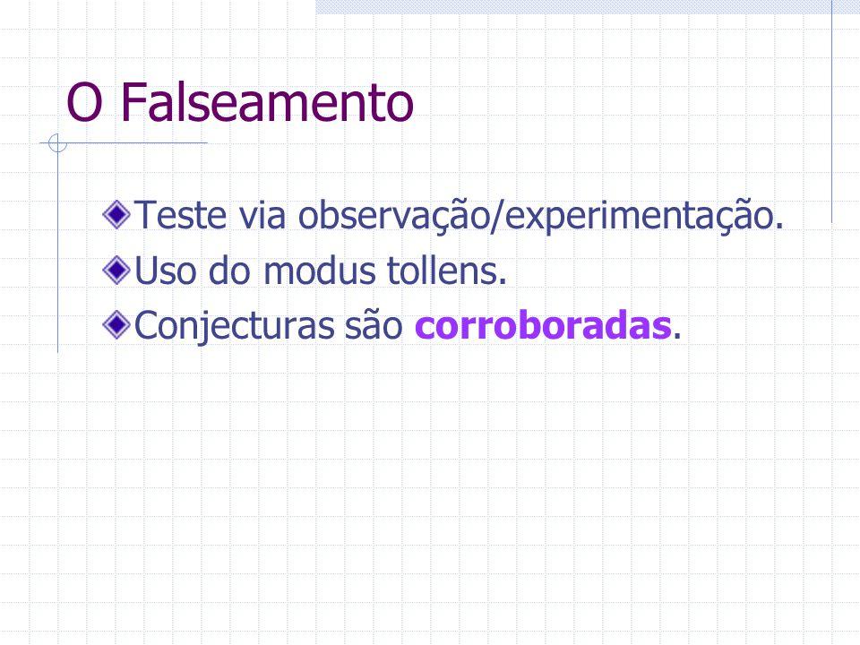 O Falseamento Teste via observação/experimentação. Uso do modus tollens. Conjecturas são corroboradas.