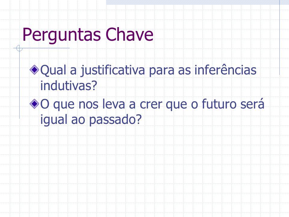 Perguntas Chave Qual a justificativa para as inferências indutivas? O que nos leva a crer que o futuro será igual ao passado?