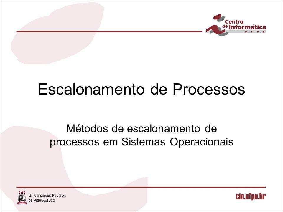 Parte I - Fundamentos Tipos de SO Interrupção Tipos de Processos Filas de Escalonamento Tipos de Escalonamento