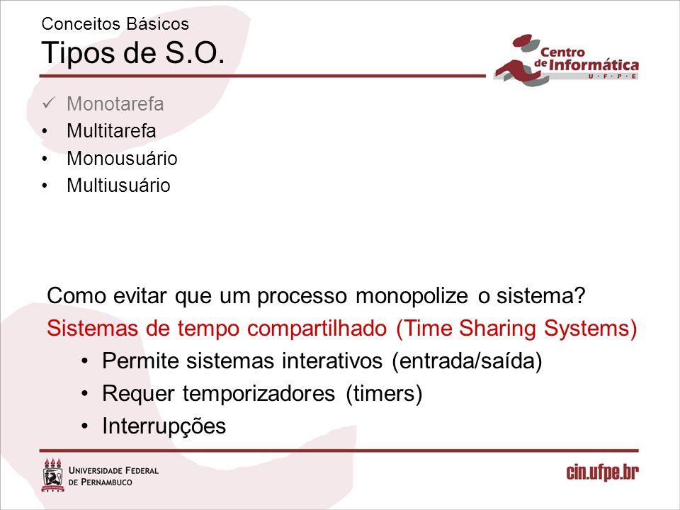 Conceitos Básicos: Tipos de S.O.Multiprocessamento Índ.