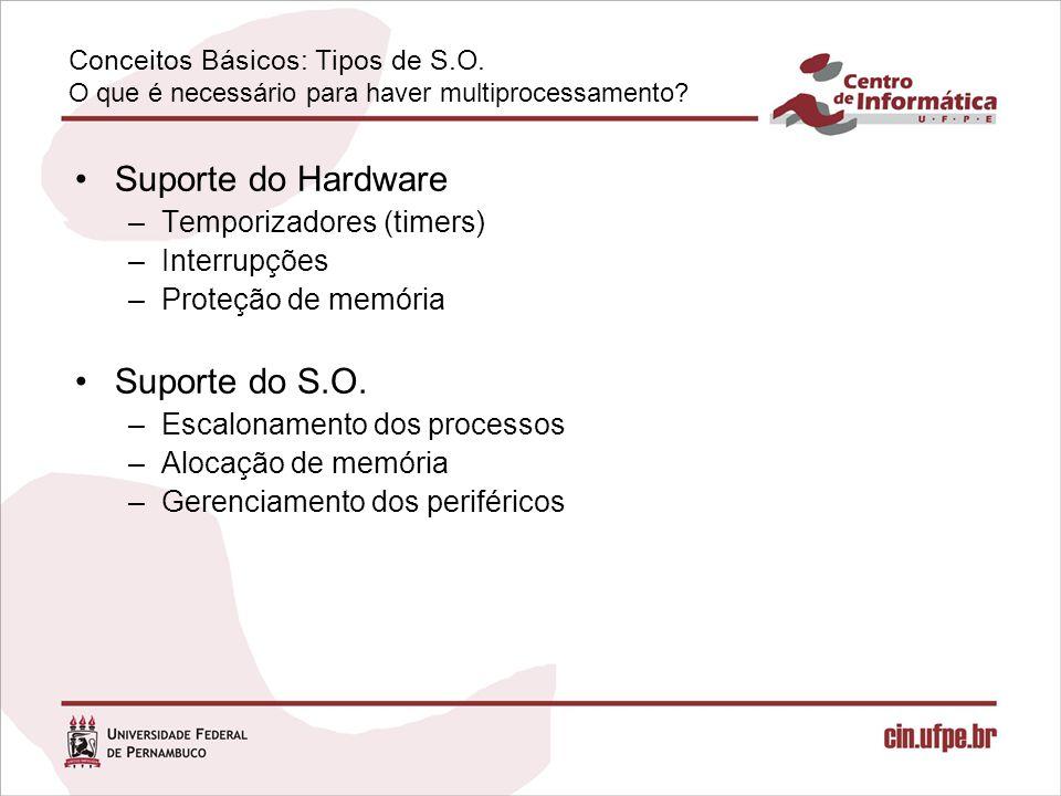 Escalonamento de Processos Abstração Uma máquina para cada processo Paralelismo real T11 T12 T0  P1  P2  P3 T22  P3