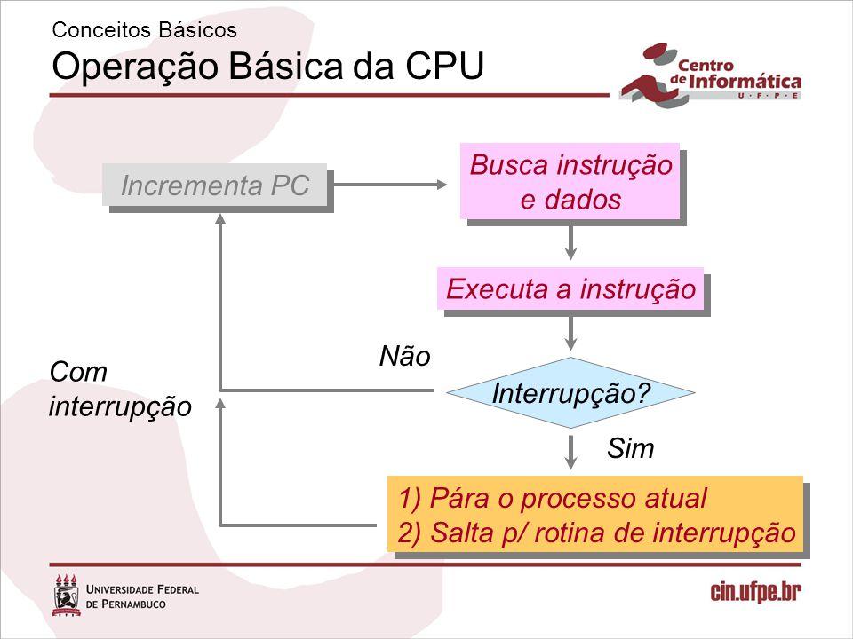 Políticas de Escalonamento Round-Robin Uso de uma lista de processos sem prioridade Escalonamento preemptivo Simples e justo Bom para sistemas interativos Tar.