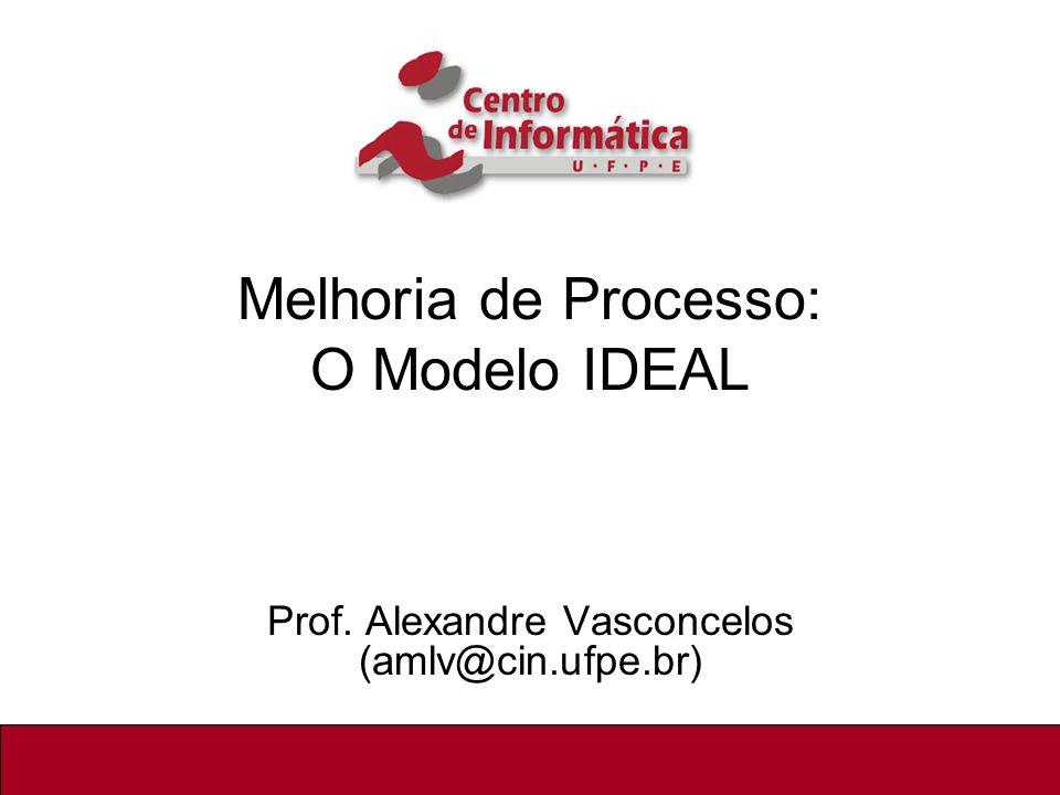 Melhoria de Processo: O Modelo IDEAL Prof. Alexandre Vasconcelos (amlv@cin.ufpe.br) 1/24