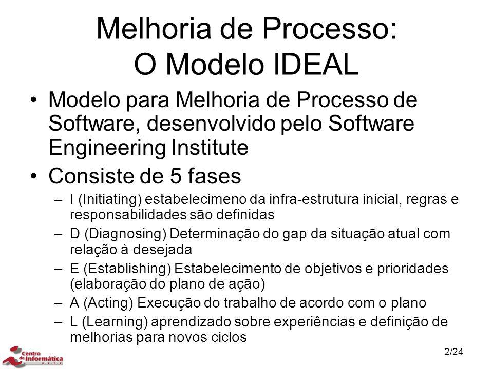 Melhoria de Processo: O Modelo IDEAL Modelo para Melhoria de Processo de Software, desenvolvido pelo Software Engineering Institute Consiste de 5 fase