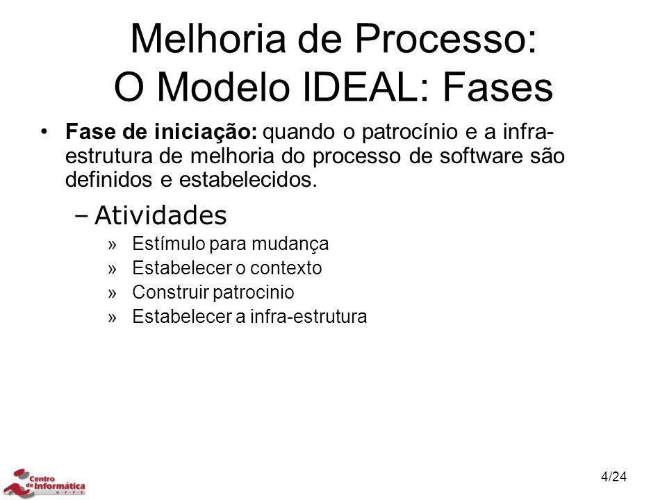 Melhoria de Processo: O Modelo IDEAL: Fases Fase de diagnóstico: quando avaliações são conduzidas para estabelecer a linha base de maturidade do processo de software e um conjunto de recomendações de melhoria é comunicado à organização.