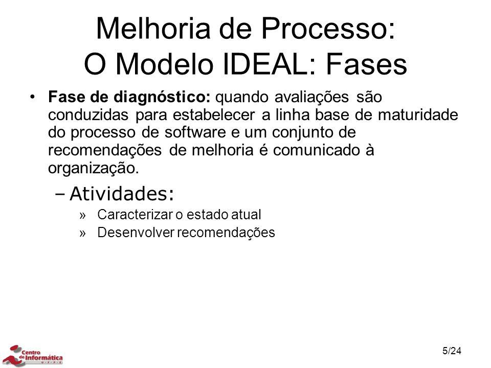 Melhoria de Processo: O Modelo IDEAL: Fases Fase de diagnóstico: quando avaliações são conduzidas para estabelecer a linha base de maturidade do proce