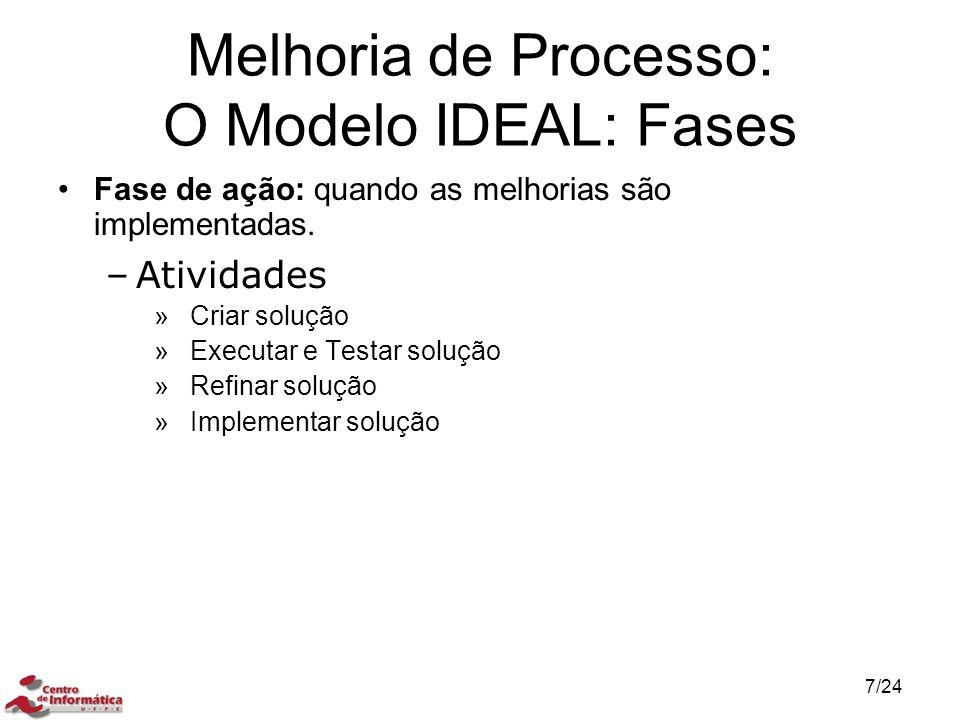 Melhoria de Processo: O Modelo IDEAL: Fases Fase de ação: quando as melhorias são implementadas. –Atividades »Criar solução »Executar e Testar solução