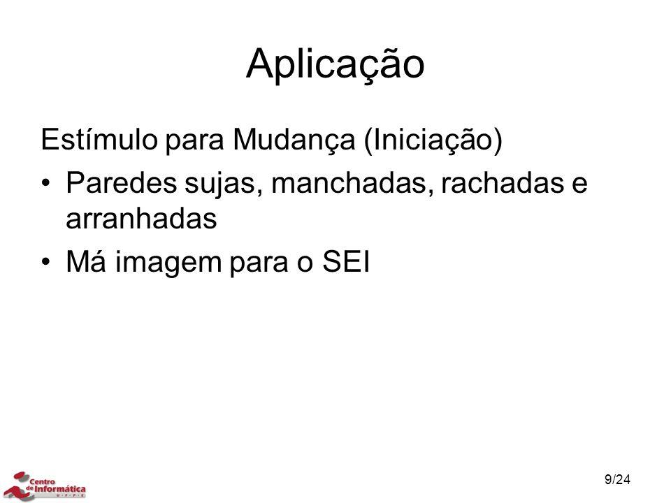 Aplicação Estímulo para Mudança (Iniciação) Paredes sujas, manchadas, rachadas e arranhadas Má imagem para o SEI 9/24