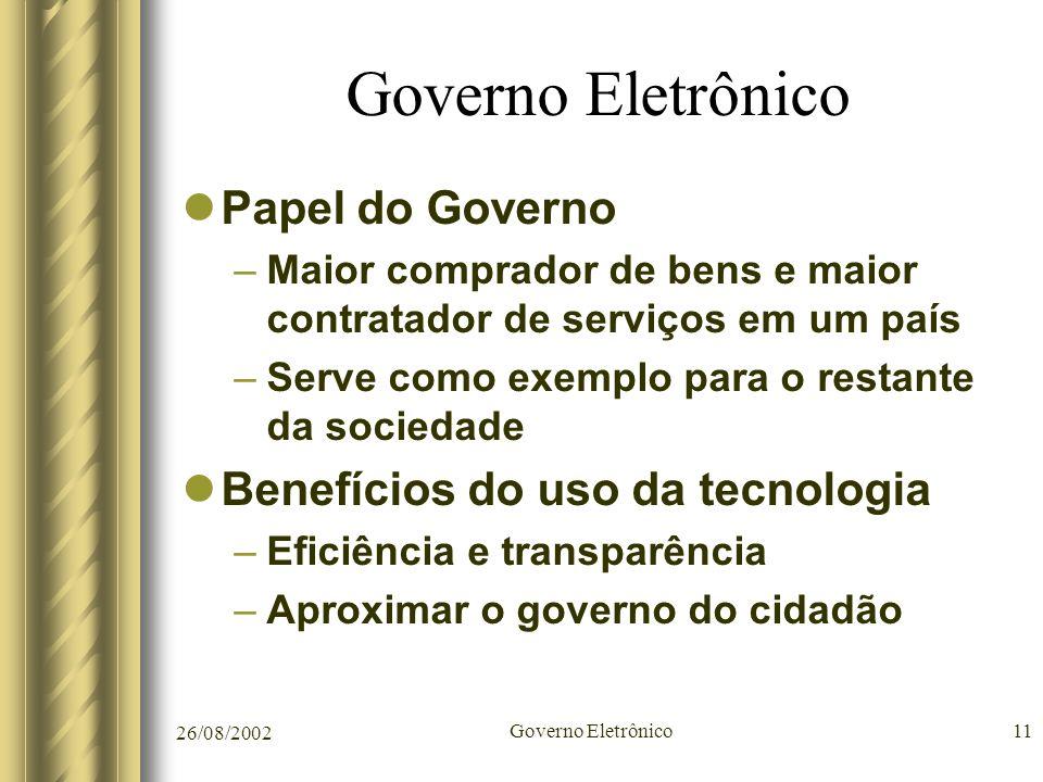 26/08/2002 Governo Eletrônico11 Governo Eletrônico Papel do Governo –Maior comprador de bens e maior contratador de serviços em um país –Serve como ex