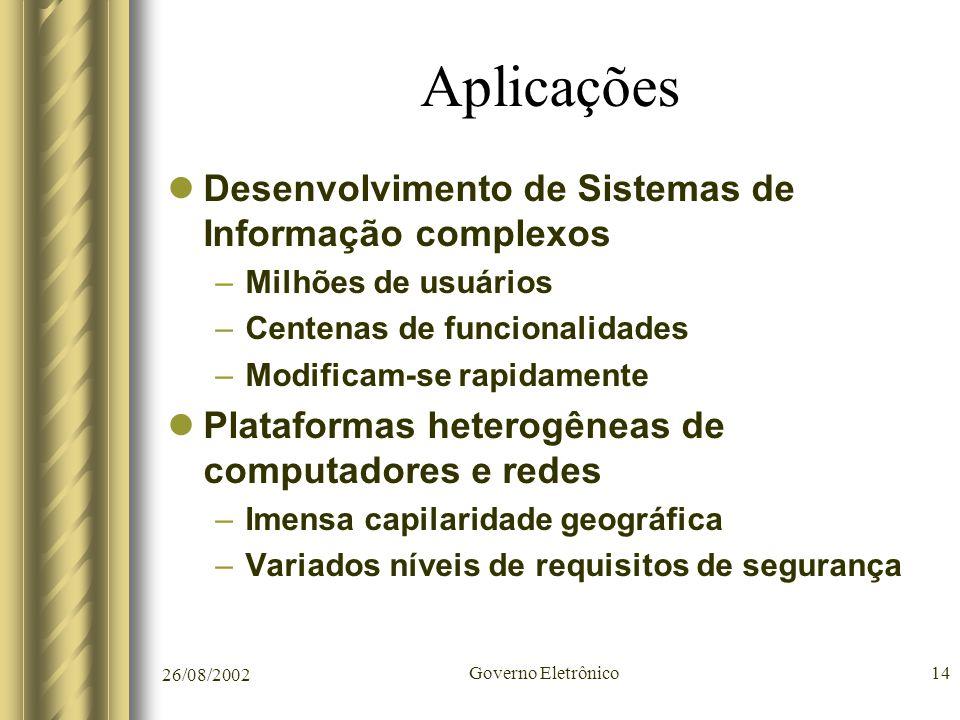 26/08/2002 Governo Eletrônico14 Aplicações Desenvolvimento de Sistemas de Informação complexos –Milhões de usuários –Centenas de funcionalidades –Modi