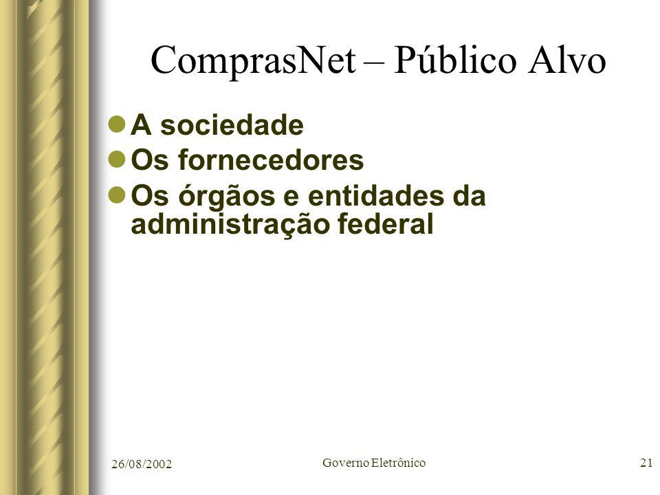 26/08/2002 Governo Eletrônico21 ComprasNet – Público Alvo A sociedade Os fornecedores Os órgãos e entidades da administração federal