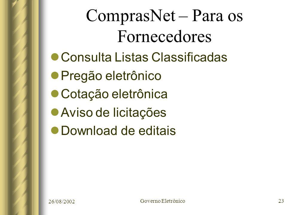 26/08/2002 Governo Eletrônico23 ComprasNet – Para os Fornecedores Consulta Listas Classificadas Pregão eletrônico Cotação eletrônica Aviso de licitaçõ