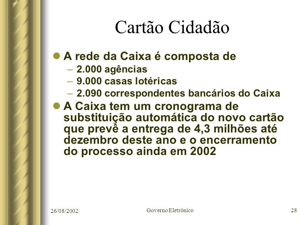 26/08/2002 Governo Eletrônico28 Cartão Cidadão A rede da Caixa é composta de –2.000 agências –9.000 casas lotéricas –2.090 correspondentes bancários d