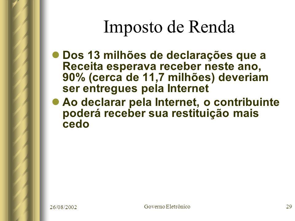 26/08/2002 Governo Eletrônico29 Imposto de Renda Dos 13 milhões de declarações que a Receita esperava receber neste ano, 90% (cerca de 11,7 milhões) d