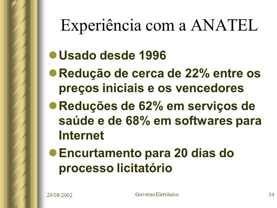 26/08/2002 Governo Eletrônico34 Experiência com a ANATEL Usado desde 1996 Redução de cerca de 22% entre os preços iniciais e os vencedores Reduções de