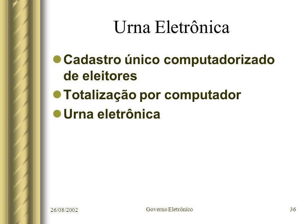 26/08/2002 Governo Eletrônico36 Urna Eletrônica Cadastro único computadorizado de eleitores Totalização por computador Urna eletrônica