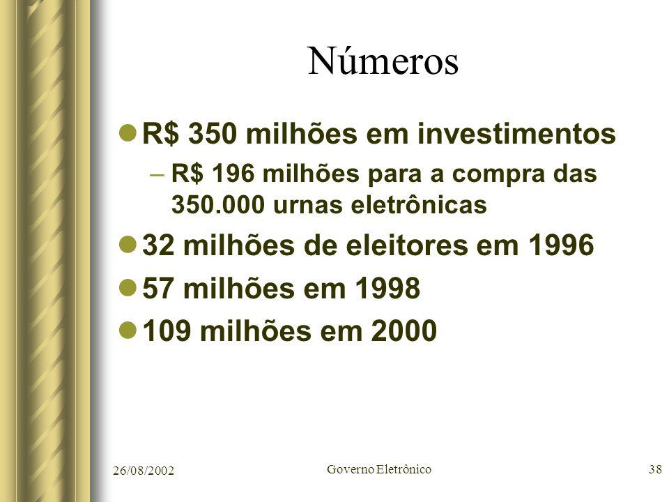 26/08/2002 Governo Eletrônico38 Números R$ 350 milhões em investimentos –R$ 196 milhões para a compra das 350.000 urnas eletrônicas 32 milhões de elei