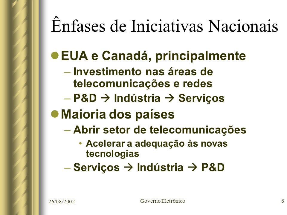 26/08/2002 Governo Eletrônico6 Ênfases de Iniciativas Nacionais EUA e Canadá, principalmente –Investimento nas áreas de telecomunicações e redes –P&D