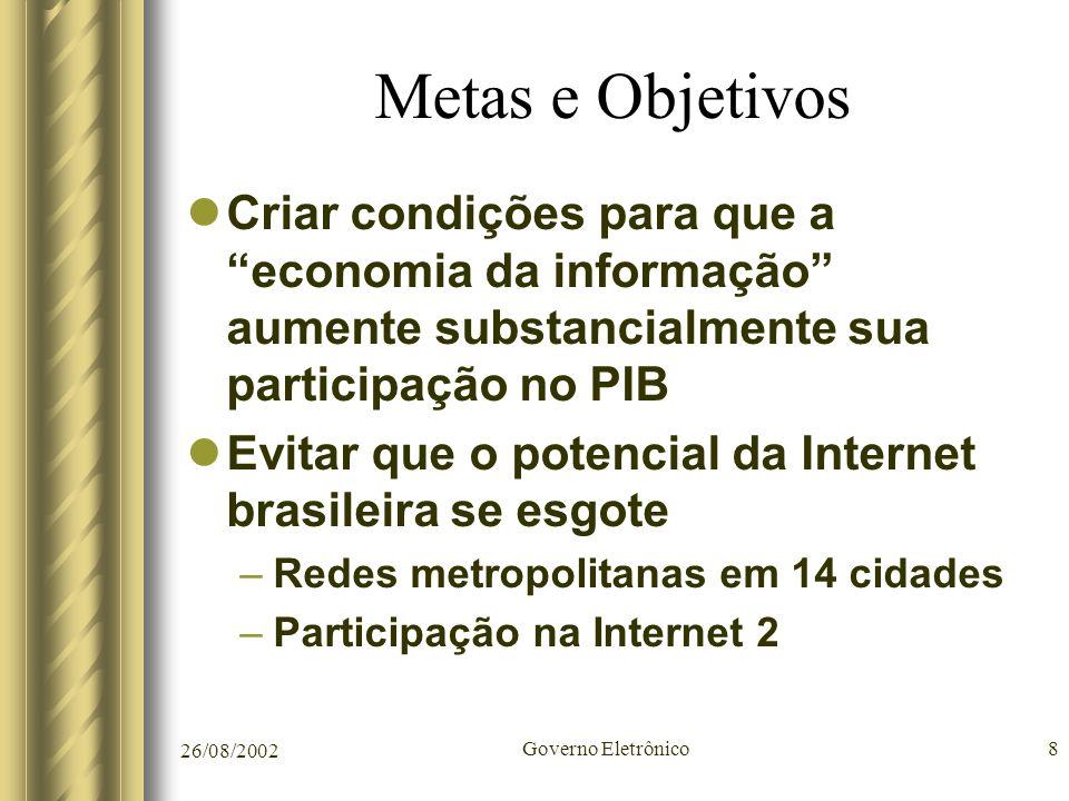 26/08/2002 Governo Eletrônico39 Certificação Digital Um conjunto de técnicas, práticas e procedimentos, a ser implementado pelas organizações governamentais e privadas brasileiras com o objetivo de estabelecer os fundamentos técnicos e metodológicos de um sistema de certificação digital baseado em chave pública