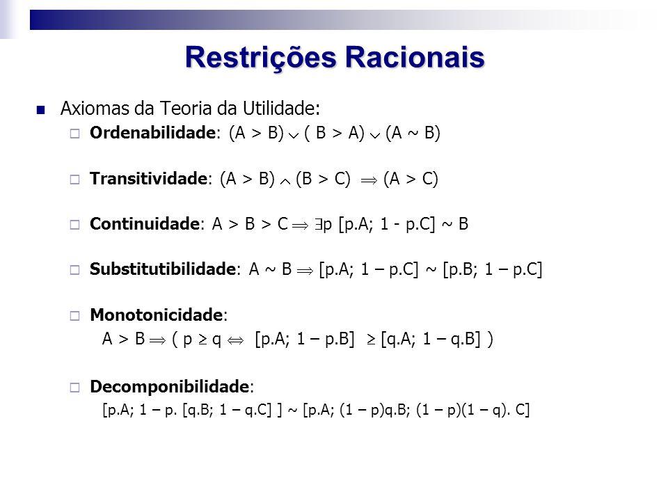 Axiomas da Teoria da Utilidade:  Ordenabilidade: (A > B)  ( B > A)  (A ~ B)  Transitividade: (A > B)  (B > C)  (A > C)  Continuidade: A > B > C