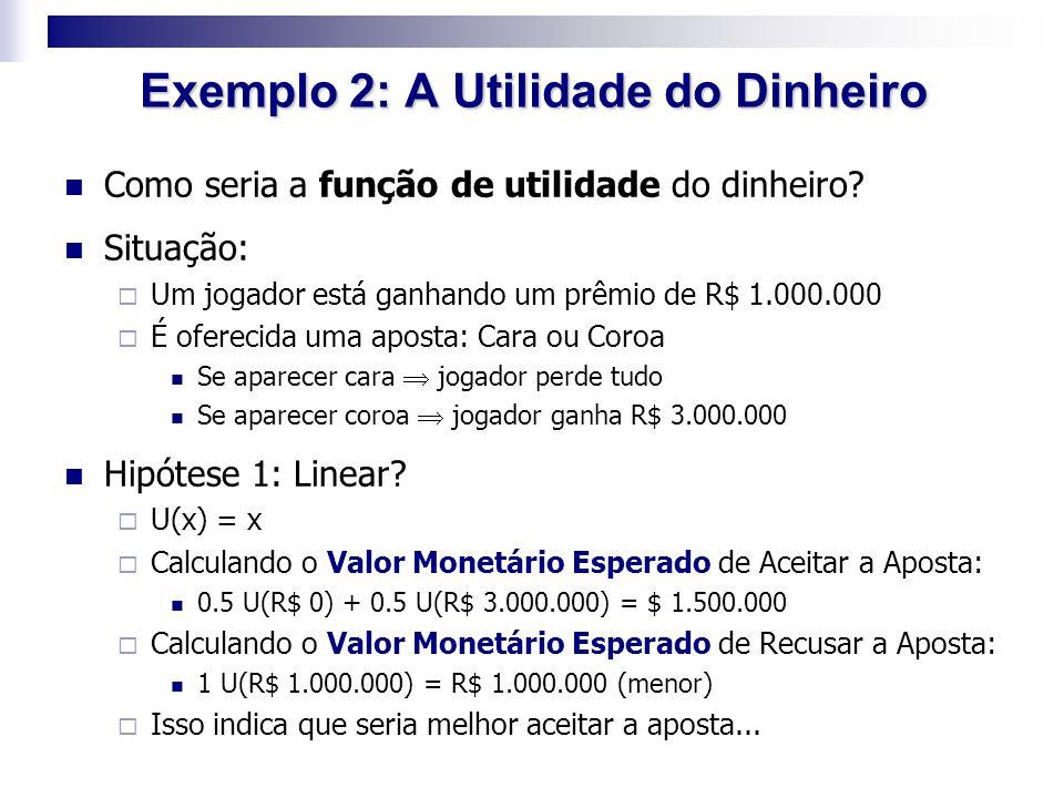 Exemplo 2: A Utilidade do Dinheiro Como seria a função de utilidade do dinheiro? Situação:  Um jogador está ganhando um prêmio de R$ 1.000.000  É of