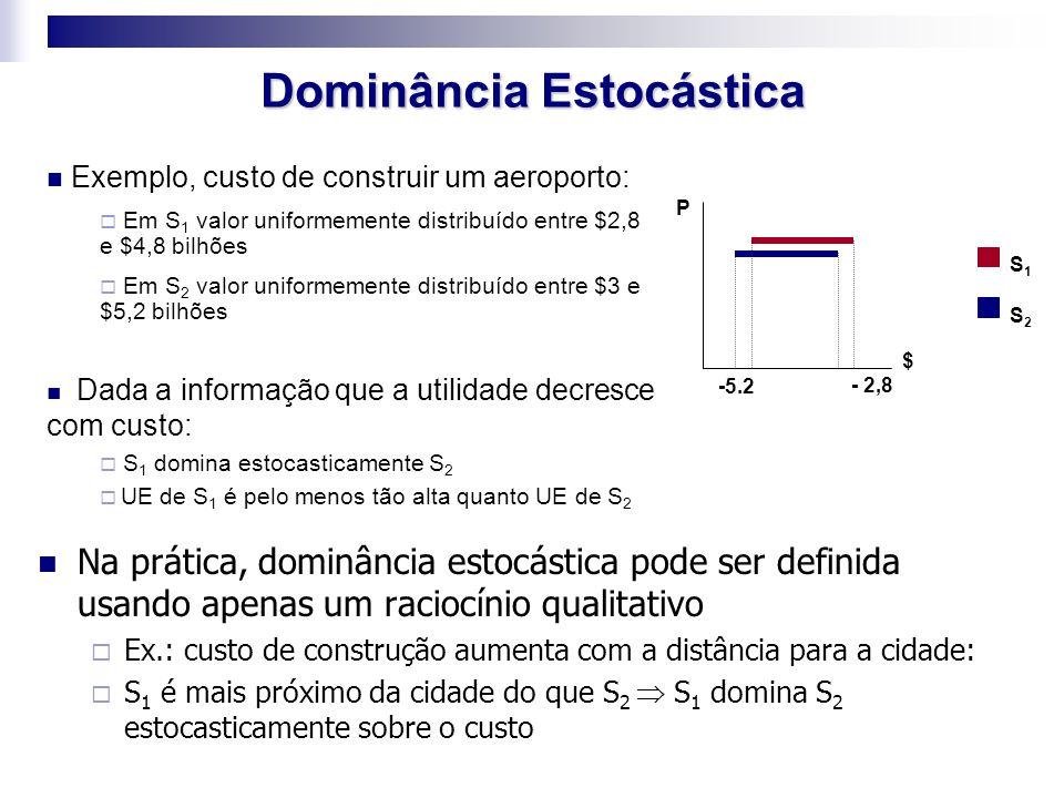 Na prática, dominância estocástica pode ser definida usando apenas um raciocínio qualitativo  Ex.: custo de construção aumenta com a distância para a
