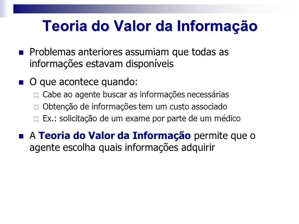 Teoria do Valor da Informação Problemas anteriores assumiam que todas as informações estavam disponíveis O que acontece quando:  Cabe ao agente busca