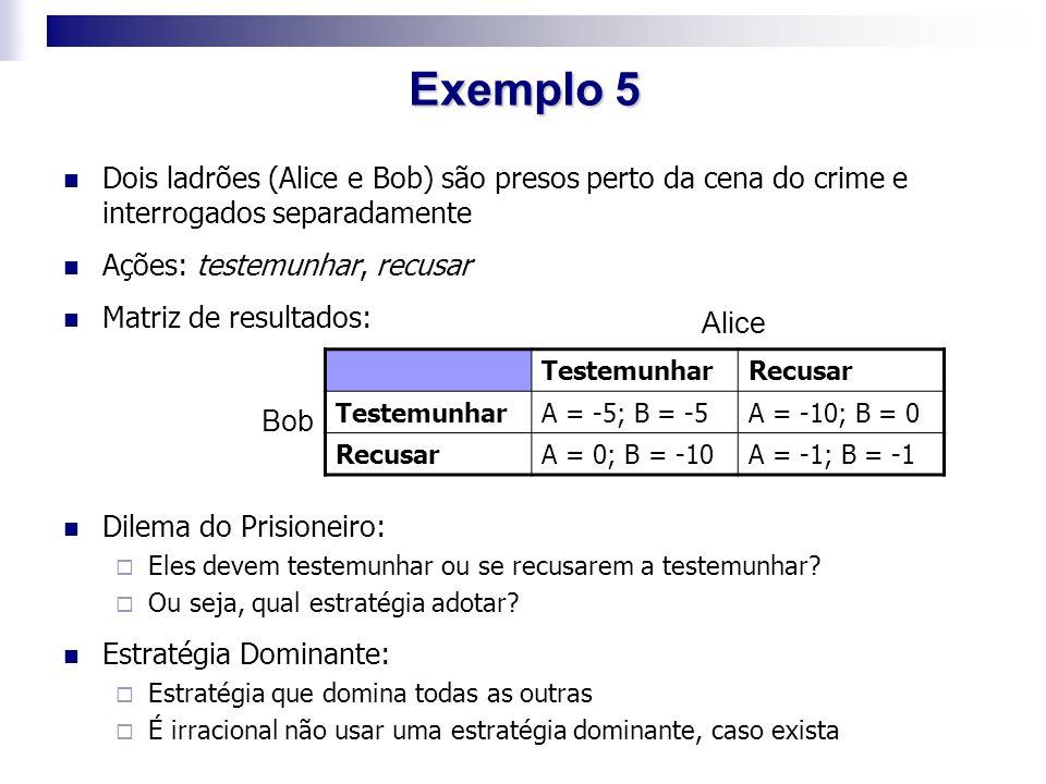 Dois ladrões (Alice e Bob) são presos perto da cena do crime e interrogados separadamente Ações: testemunhar, recusar Matriz de resultados: Dilema do