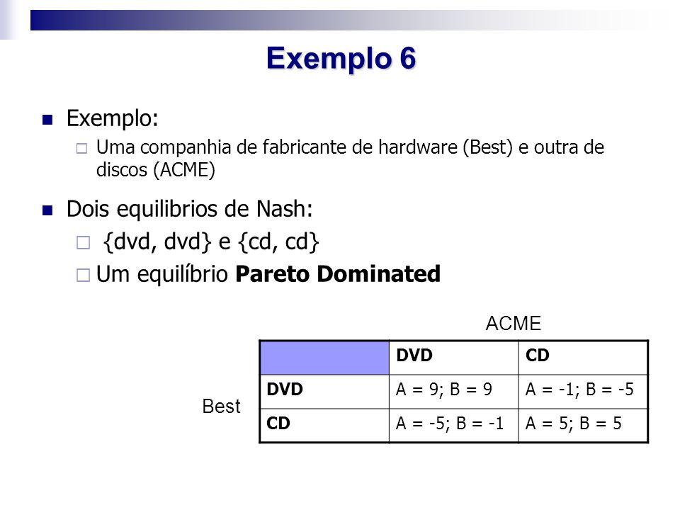 Exemplo:  Uma companhia de fabricante de hardware (Best) e outra de discos (ACME) Dois equilibrios de Nash:  {dvd, dvd} e {cd, cd}  Um equilíbrio P