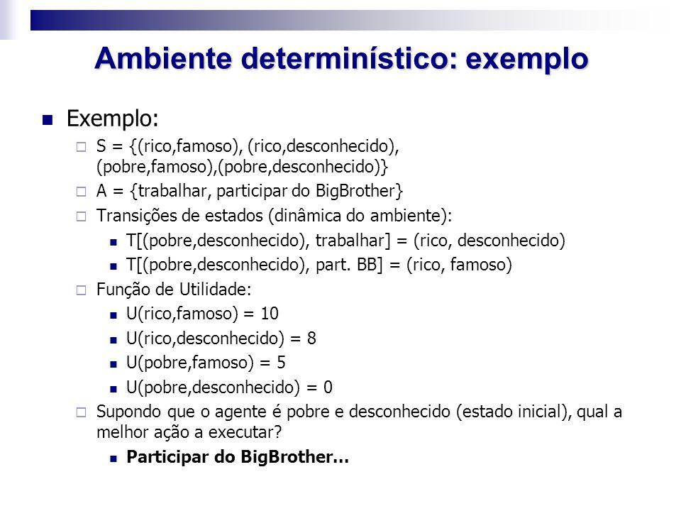 Exemplo:  S = {(rico,famoso), (rico,desconhecido), (pobre,famoso),(pobre,desconhecido)}  A = {trabalhar, participar do BigBrother}  Transições de e