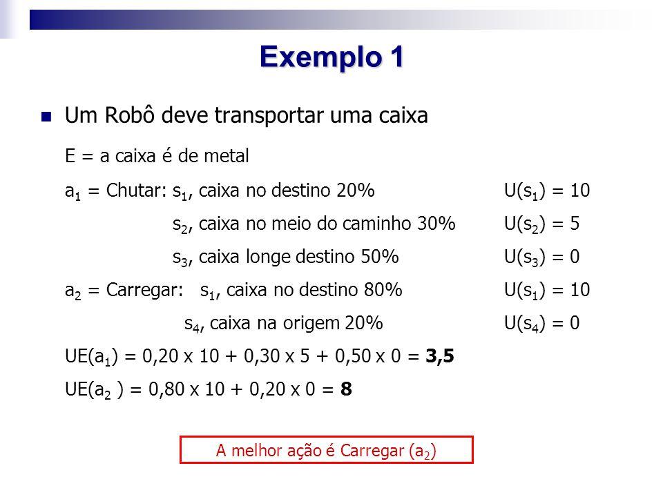 Um Robô deve transportar uma caixa E = a caixa é de metal a 1 = Chutar:s 1, caixa no destino 20%U(s 1 ) = 10 s 2, caixa no meio do caminho 30%U(s 2 )