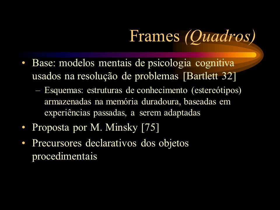 Frames (Quadros) Base: modelos mentais de psicologia cognitiva usados na resolução de problemas [Bartlett 32] –Esquemas: estruturas de conhecimento (e