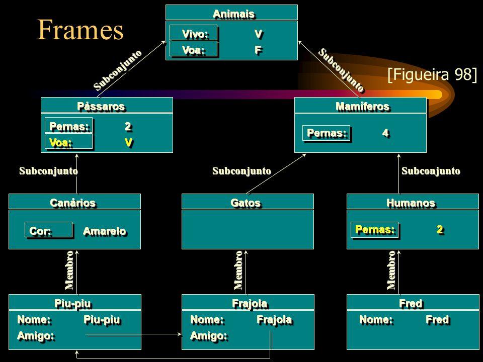 Frames AnimaisAnimais Vivo: V Voa: F PássarosPássarosMamíferosMamíferos SubconjuntoSubconjunto SubconjuntoSubconjunto SubconjuntoSubconjuntoSubconjunt