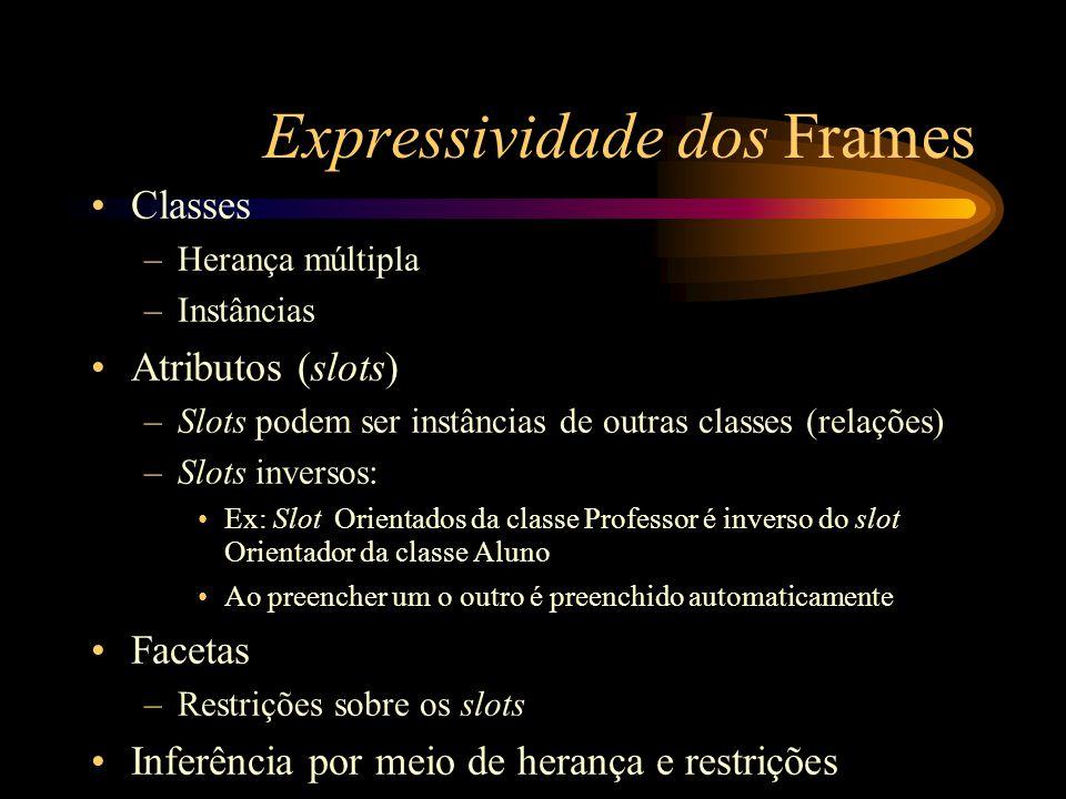 Expressividade dos Frames Classes –Herança múltipla –Instâncias Atributos (slots) –Slots podem ser instâncias de outras classes (relações) –Slots inve