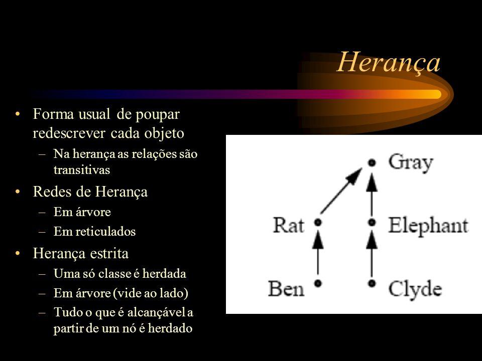 Herança Forma usual de poupar redescrever cada objeto –Na herança as relações são transitivas Redes de Herança –Em árvore –Em reticulados Herança estr