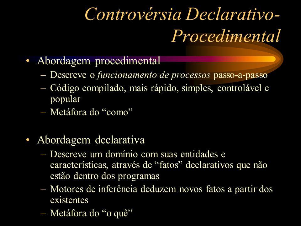 Controvérsia Declarativo- Procedimental Abordagem procedimental –Descreve o funcionamento de processos passo-a-passo –Código compilado, mais rápido, s