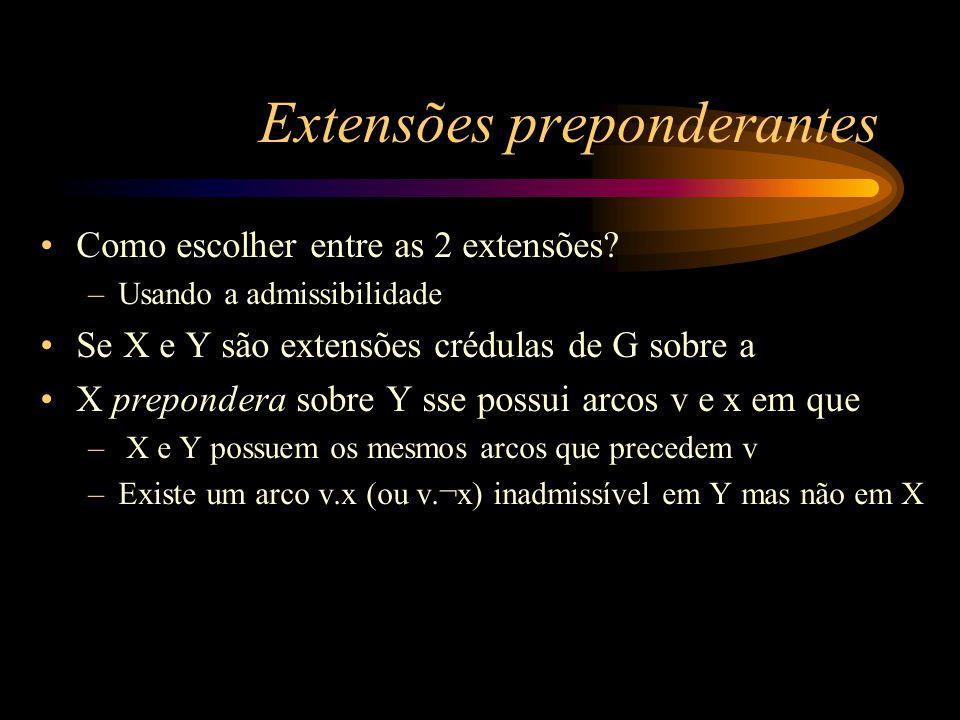 Extensões preponderantes Como escolher entre as 2 extensões? –Usando a admissibilidade Se X e Y são extensões crédulas de G sobre a X prepondera sobre