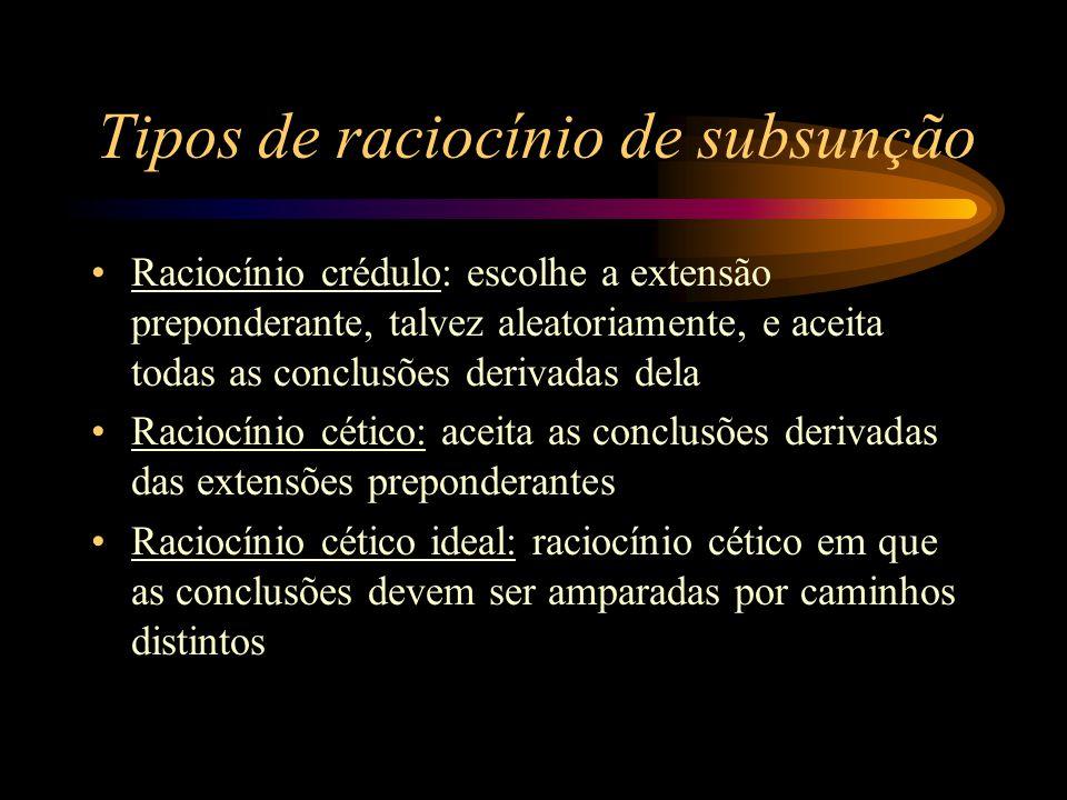 Tipos de raciocínio de subsunção Raciocínio crédulo: escolhe a extensão preponderante, talvez aleatoriamente, e aceita todas as conclusões derivadas d