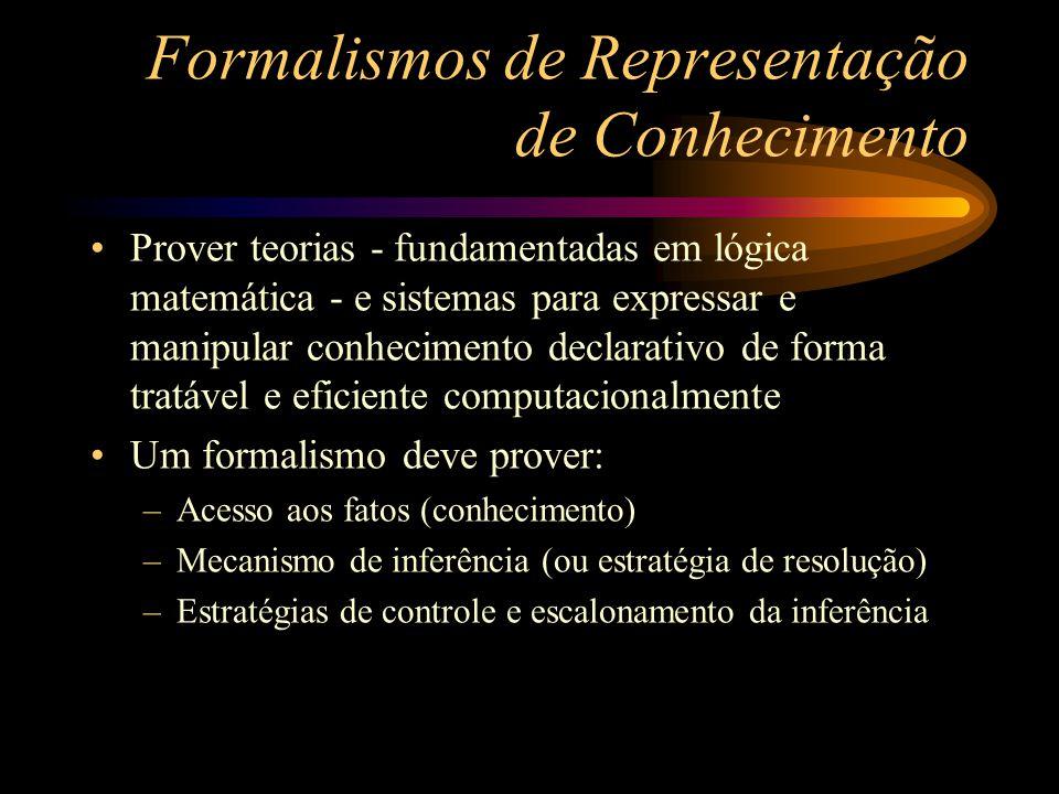 Formalismos de Representação de Conhecimento Prover teorias - fundamentadas em lógica matemática - e sistemas para expressar e manipular conhecimento