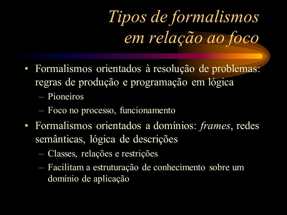 Tipos de formalismos em relação ao foco Formalismos orientados à resolução de problemas: regras de produção e programação em lógica –Pioneiros –Foco n