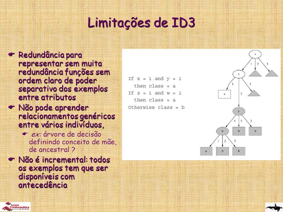 Limitações de ID3  Redundância para representar sem muita redundância funções sem ordem claro de poder separativo dos exemplos entre atributos  Não pode aprender relacionamentos genéricos entre vários indivíduos,  ex: árvore de decisão definindo conceito de mãe, de ancestral .