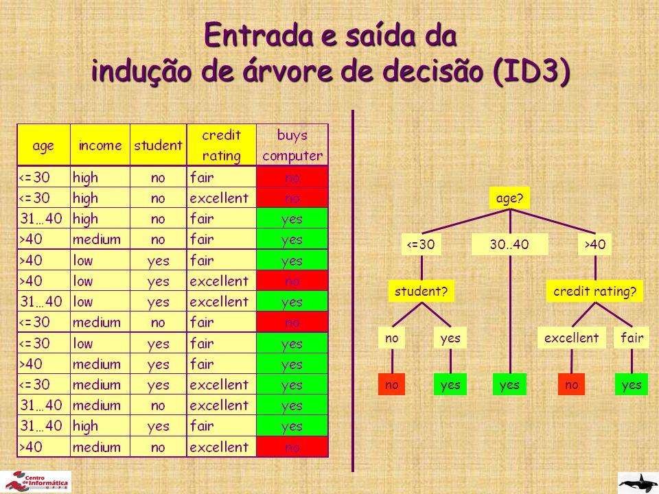 Entrada e saída da indução de árvore de decisão (ID3) age.