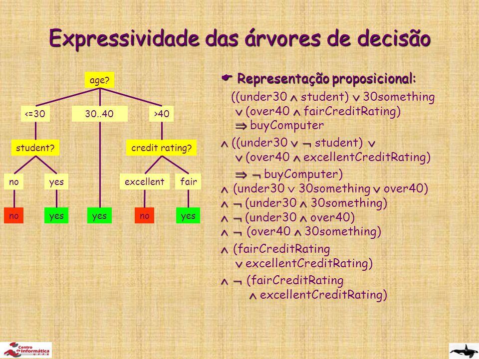 Expressividade das árvores de decisão  Pode representar qualquer função booleana  No entanto, algumas funções – como a função de paridade ou de maioria – só podem serem representadas por uma árvore de tamanho exponencial no número de atributos  Cardinal do espaço de hipótese de uma tarefa de aprendizagem com 6 atributos booleanos: 18.446.744.073.709.551.661  Mesmo para problemas pequenos:  Aprender árvores pequenos o suficiente para serem inteligível e então validáveis  Requer heurísticas (i.e., viés) podendo a busca no espaço de hipótese de maneira violenta  Em recuperação de informação utiliza-se geralmente um número de atributo igual a o número de palavras na língua utilizada nos documentos...